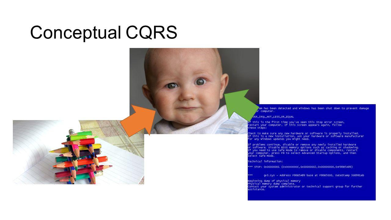 Conceptual CQRS