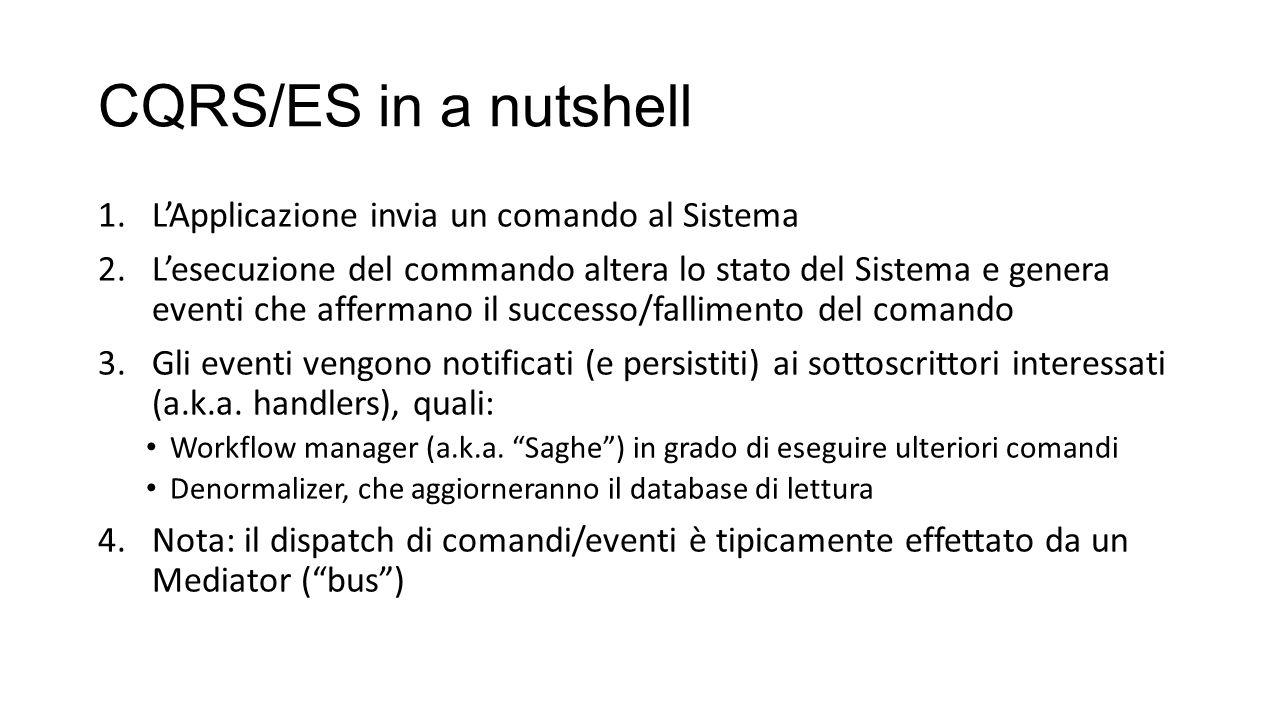 CQRS/ES in a nutshell 1.L'Applicazione invia un comando al Sistema 2.L'esecuzione del commando altera lo stato del Sistema e genera eventi che afferma