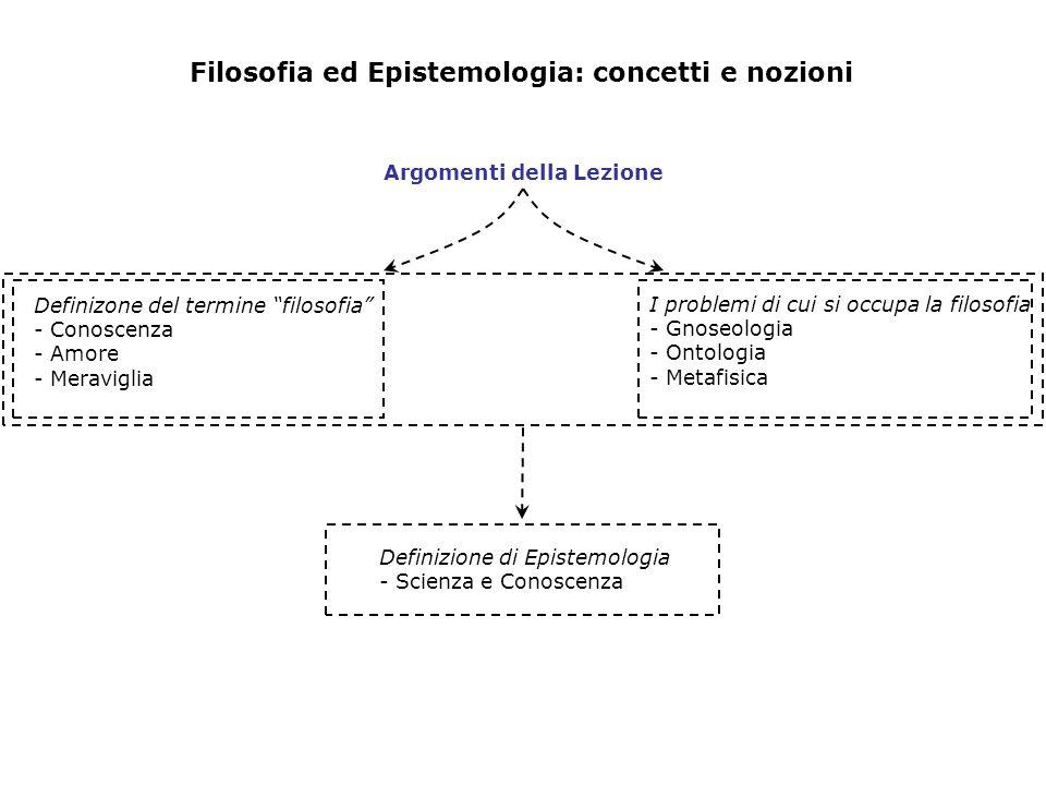 """Filosofia ed Epistemologia: concetti e nozioni Argomenti della Lezione Definizone del termine """"filosofia"""" - Conoscenza - Amore - Meraviglia I problemi"""