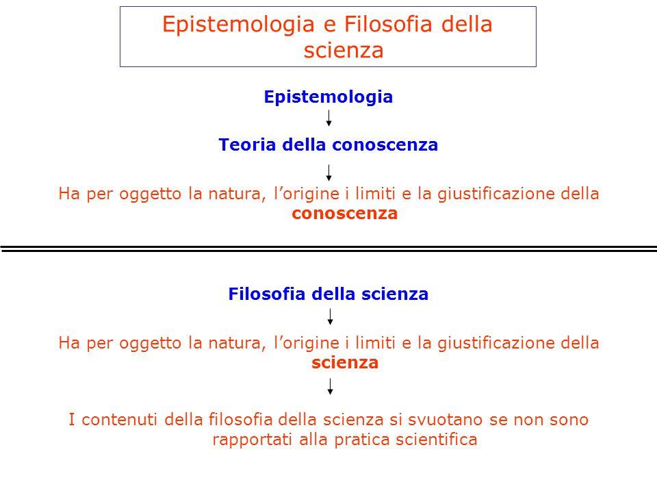 Epistemologia e Filosofia della scienza Epistemologia Teoria della conoscenza Ha per oggetto la natura, l'origine i limiti e la giustificazione della