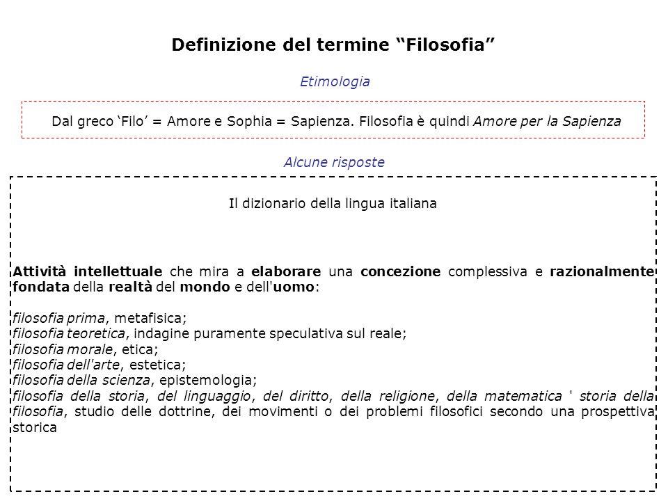 """Definizione del termine """"Filosofia"""" Dal greco 'Filo' = Amore e Sophia = Sapienza. Filosofia è quindi Amore per la Sapienza Attività intellettuale che"""