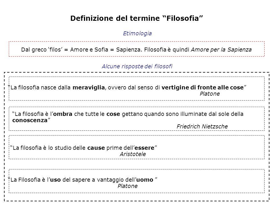 """Definizione del termine """"Filosofia"""" Dal greco 'filos' = Amore e Sofia = Sapienza. Filosofia è quindi Amore per la Sapienza """"La filosofia è lo studio d"""