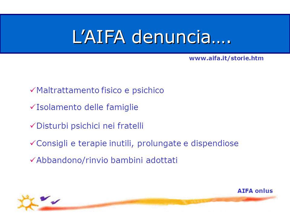 L'AIFA denuncia….