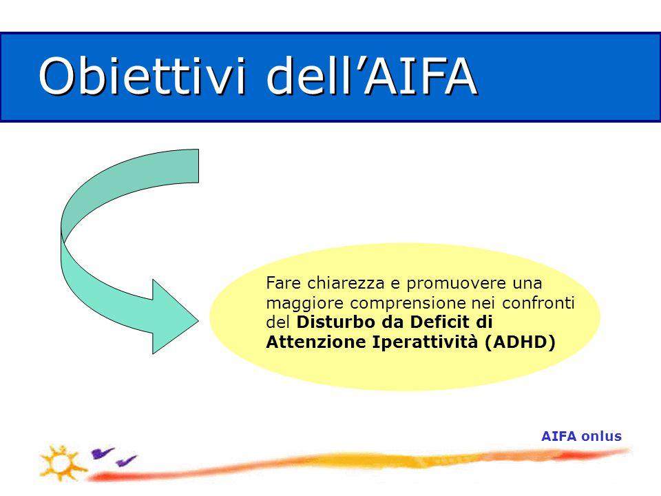 AIFA onlus Obiettivi dell'AIFA Fare chiarezza e promuovere una maggiore comprensione nei confronti del Disturbo da Deficit di Attenzione Iperattività (ADHD)