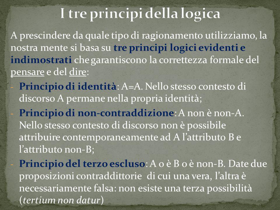 A prescindere da quale tipo di ragionamento utilizziamo, la nostra mente si basa su tre principi logici evidenti e indimostrati che garantiscono la co