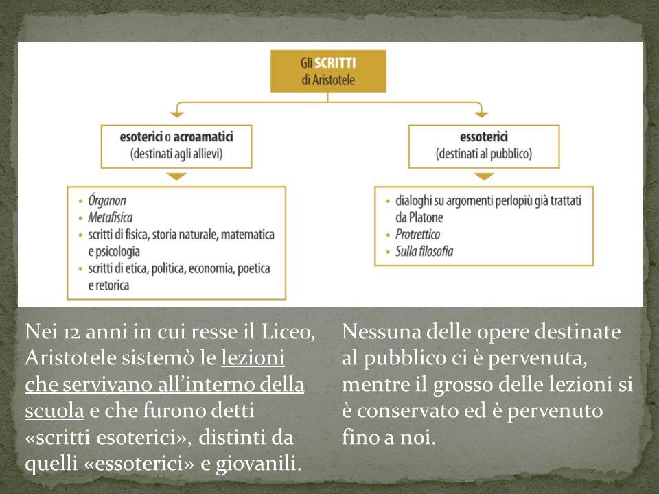 Nei 12 anni in cui resse il Liceo, Aristotele sistemò le lezioni che servivano all'interno della scuola e che furono detti «scritti esoterici», distin