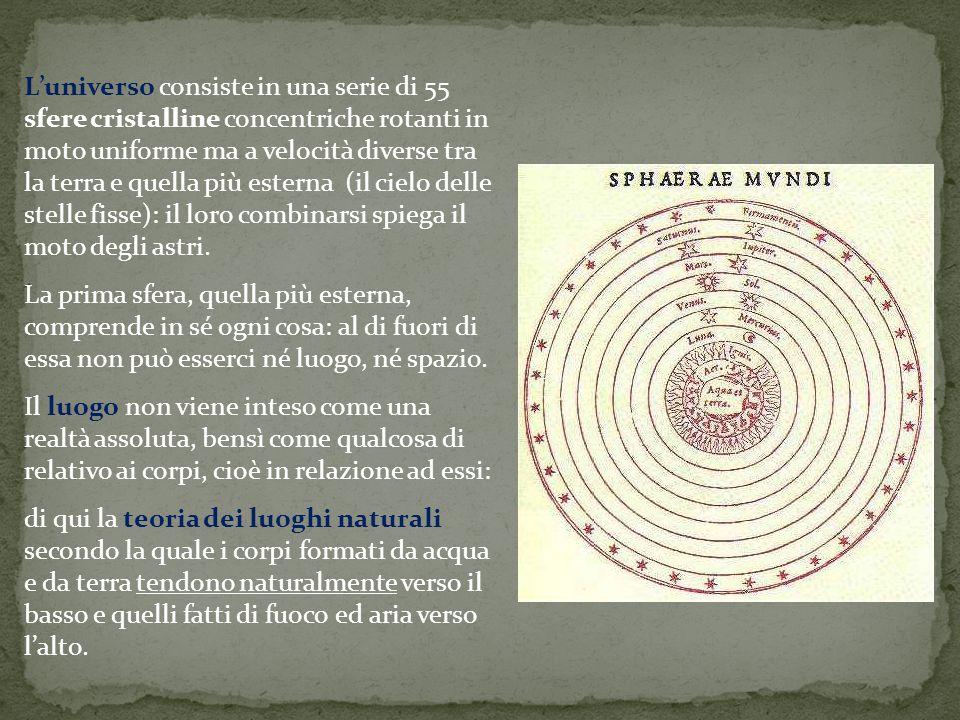 L'universo consiste in una serie di 55 sfere cristalline concentriche rotanti in moto uniforme ma a velocità diverse tra la terra e quella più esterna