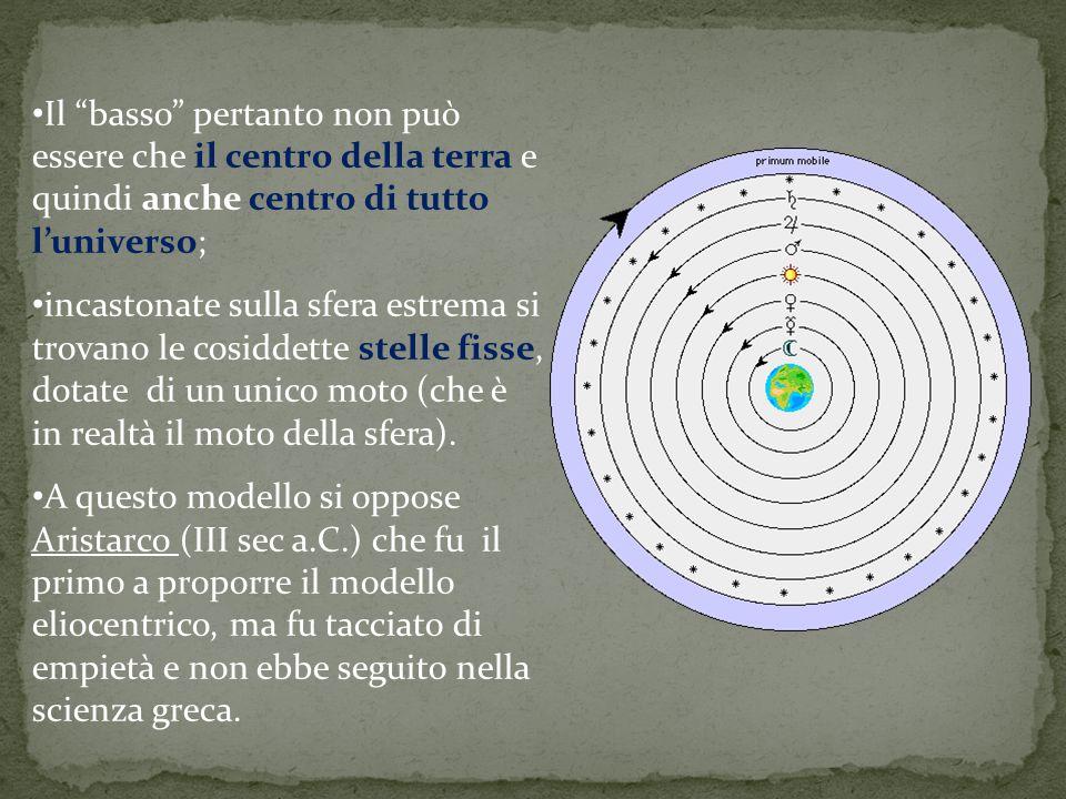 """Il """"basso"""" pertanto non può essere che il centro della terra e quindi anche centro di tutto l'universo; incastonate sulla sfera estrema si trovano le"""