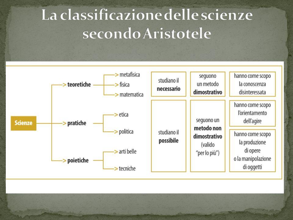 Es.: - Platone (sostanza), basso di statura (qualità), vive (agire) ad Atene (luogo) tra quinto e quarto sec.