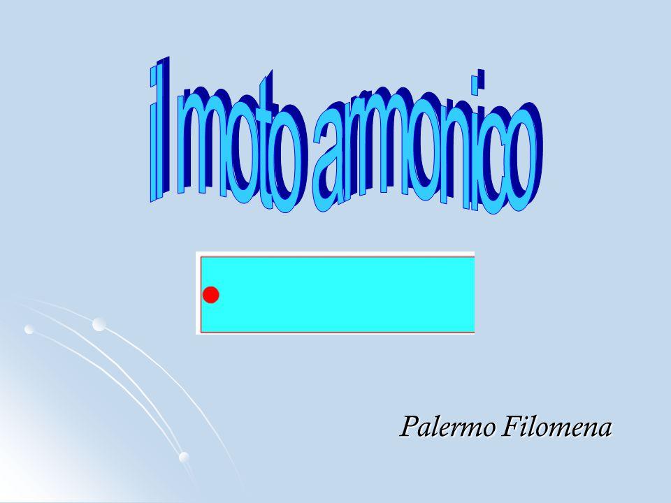 Palermo Filomena