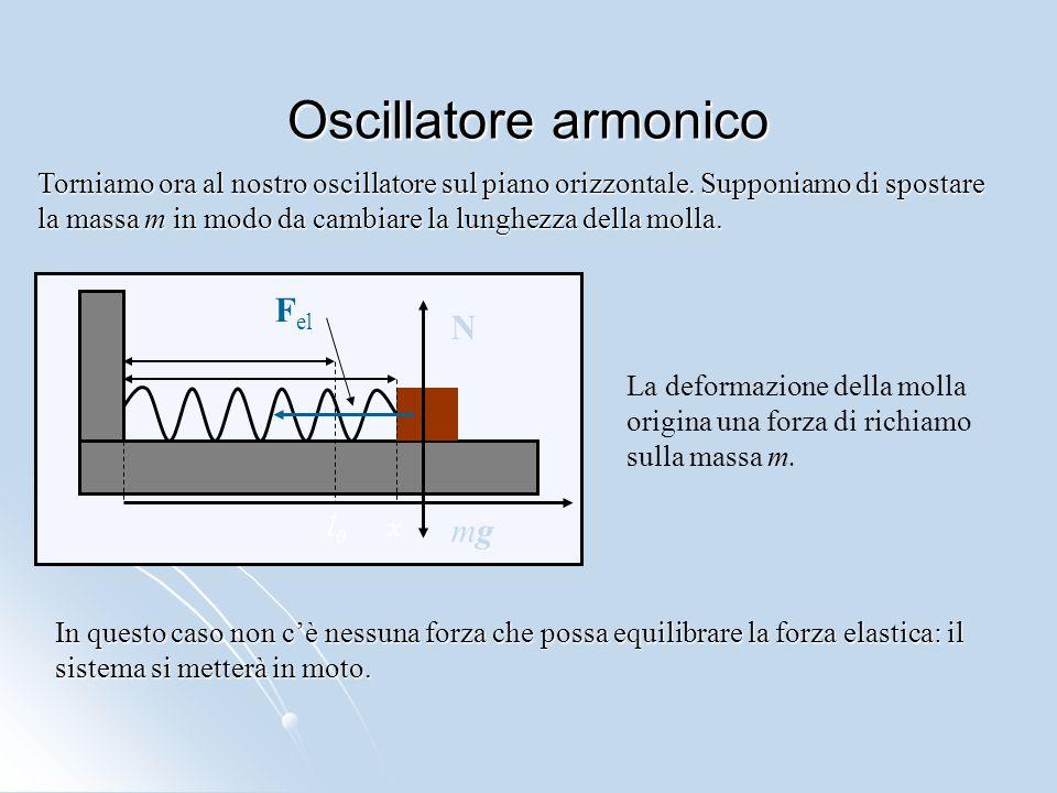 Oscillatore armonico Torniamo ora al nostro oscillatore sul piano orizzontale. Supponiamo di spostare la massa m in modo da cambiare la lunghezza dell