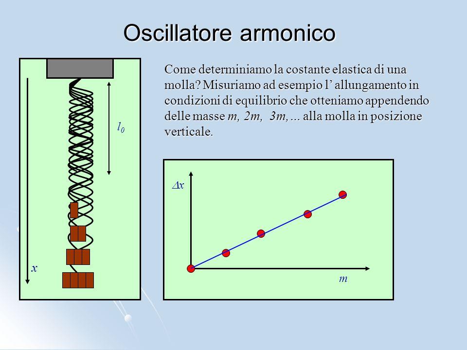 Oscillatore armonico Come determiniamo la costante elastica di una molla? Misuriamo ad esempio l' allungamento in condizioni di equilibrio che ottenia