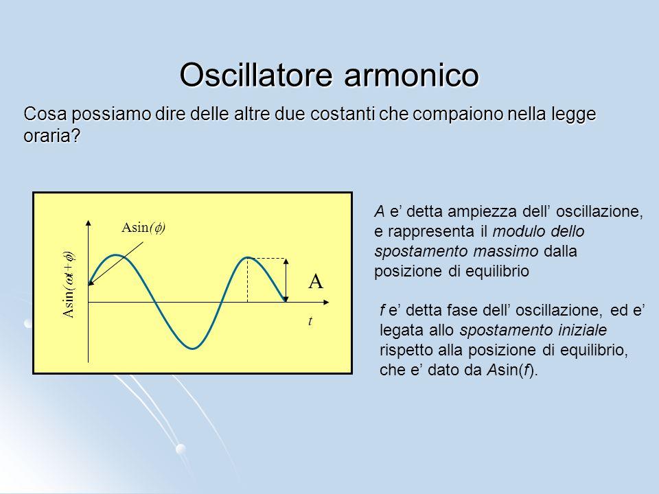 Oscillatore armonico Cosa possiamo dire delle altre due costanti che compaiono nella legge oraria? t Asin(  t+  ) A Asin(  ) A e' detta ampiezza de