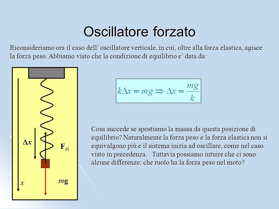 Oscillatore forzato Riconsideriamo ora il caso dell' oscillatore verticale, in cui, oltre alla forza elastica, agisce la forza peso. Abbiamo visto che