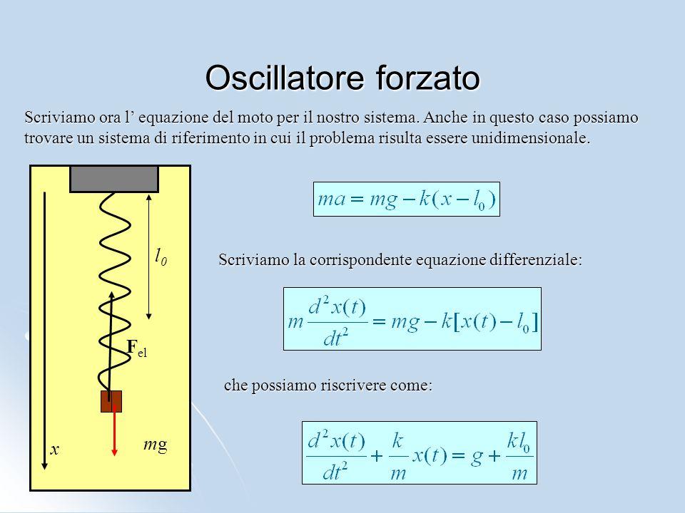 Oscillatore forzato Scriviamo ora l' equazione del moto per il nostro sistema. Anche in questo caso possiamo trovare un sistema di riferimento in cui