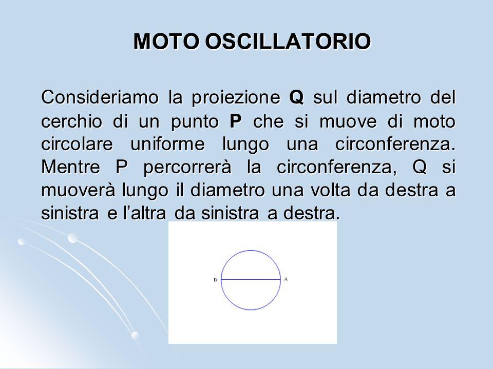 MOTO OSCILLATORIO Consideriamo la proiezione Q sul diametro del cerchio di un punto P che si muove di moto circolare uniforme lungo una circonferenza.