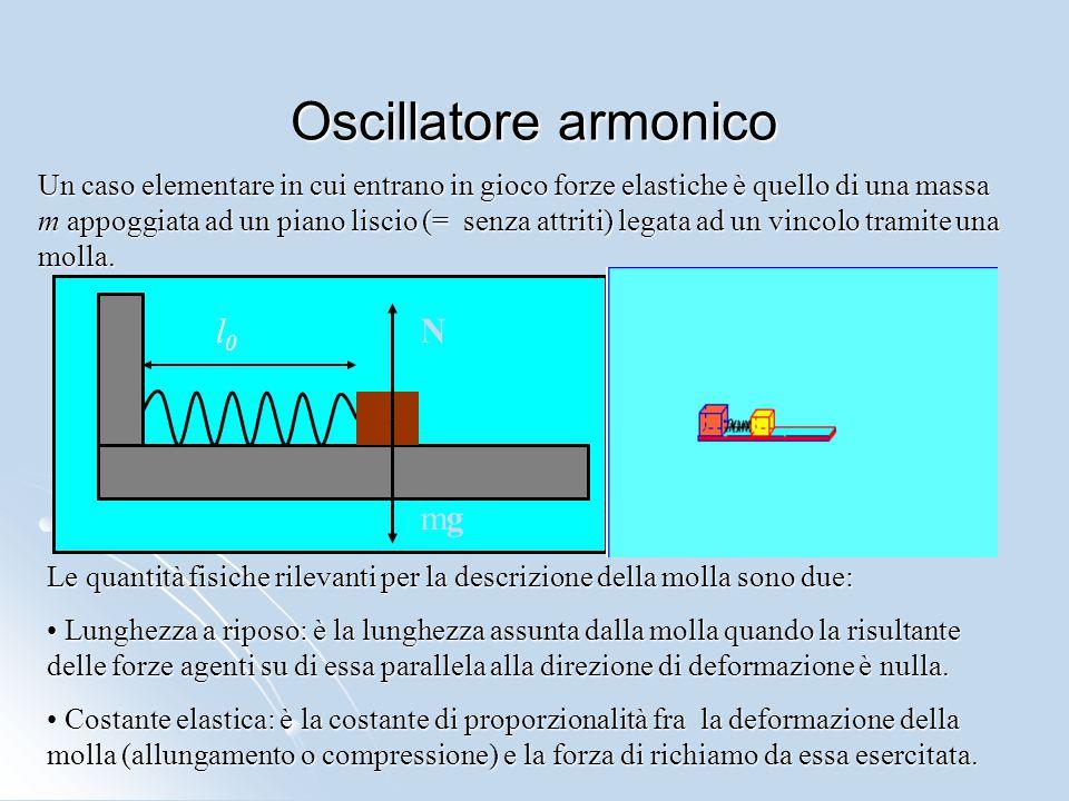 Oscillatore armonico Un caso elementare in cui entrano in gioco forze elastiche è quello di una massa m appoggiata ad un piano liscio (= senza attriti