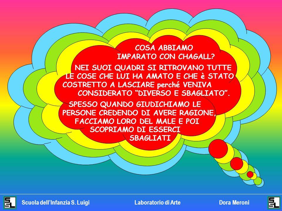 Scuola dell'Infanzia S.LuigiLaboratorio di ArteDora Meroni COSA ABBIAMO IMPARATO CON CHAGALL.