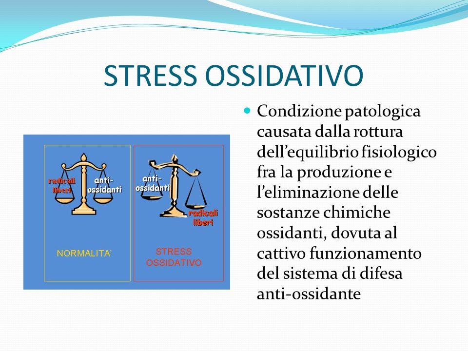 STRESS OSSIDATIVO Condizione patologica causata dalla rottura dell'equilibrio fisiologico fra la produzione e l'eliminazione delle sostanze chimiche ossidanti, dovuta al cattivo funzionamento del sistema di difesa anti-ossidante