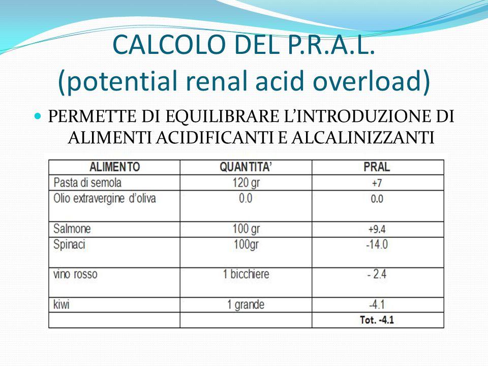 CALCOLO DEL P.R.A.L. (potential renal acid overload) PERMETTE DI EQUILIBRARE L'INTRODUZIONE DI ALIMENTI ACIDIFICANTI E ALCALINIZZANTI