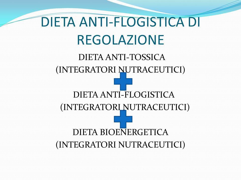 DIETA ANTI-FLOGISTICA DI REGOLAZIONE DIETA ANTI-TOSSICA (INTEGRATORI NUTRACEUTICI) DIETA ANTI-FLOGISTICA (INTEGRATORI NUTRACEUTICI) DIETA BIOENERGETIC