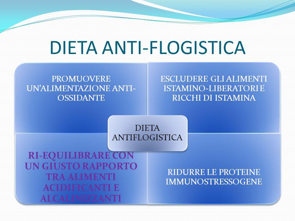 DIETA ANTI-FLOGISTICA PROMUOVERE UN'ALIMENTAZIONE ANTI- OSSIDANTE ESCLUDERE GLI ALIMENTI ISTAMINO-LIBERATORI E RICCHI DI ISTAMINA RI-EQUILIBRARE CON UN GIUSTO RAPPORTO TRA ALIMENTI ACIDIFICANTI E ALCALINIZZANTI RIDURRE LE PROTEINE IMMUNOSTRESSOGENE DIETA ANTIFLOGISTICA