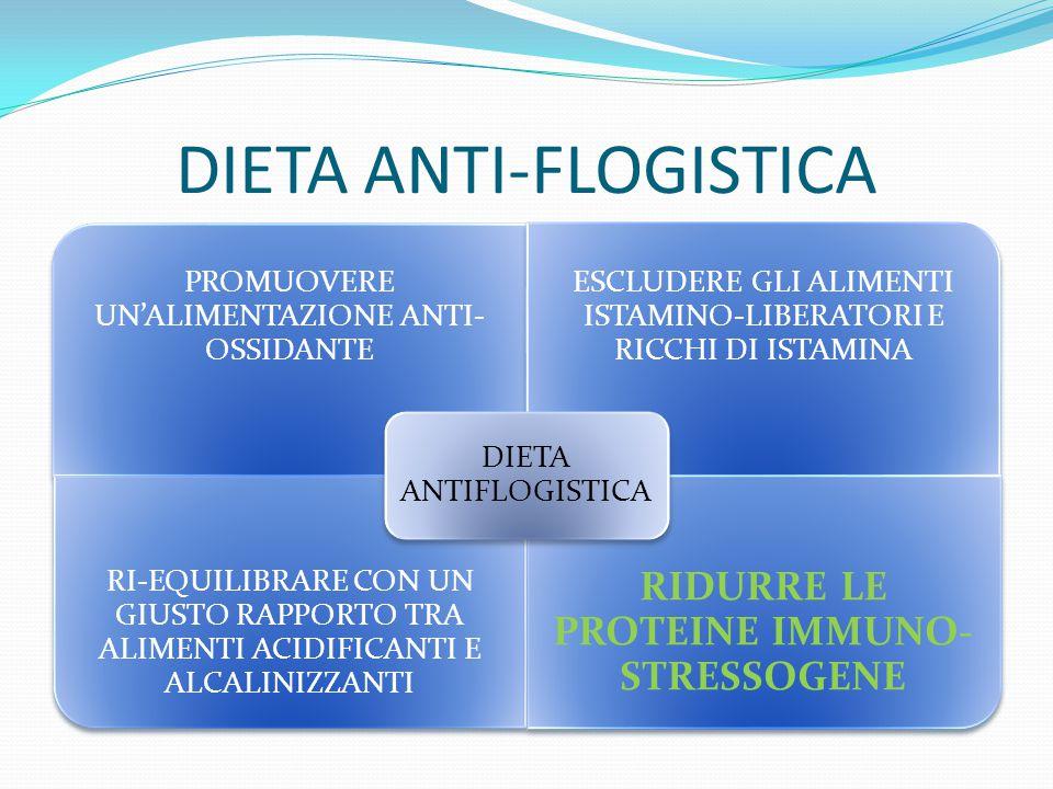 DIETA ANTI-FLOGISTICA PROMUOVERE UN'ALIMENTAZIONE ANTI- OSSIDANTE ESCLUDERE GLI ALIMENTI ISTAMINO-LIBERATORI E RICCHI DI ISTAMINA RI-EQUILIBRARE CON UN GIUSTO RAPPORTO TRA ALIMENTI ACIDIFICANTI E ALCALINIZZANTI RIDURRE LE PROTEINE IMMUNO- STRESSOGENE DIETA ANTIFLOGISTICA