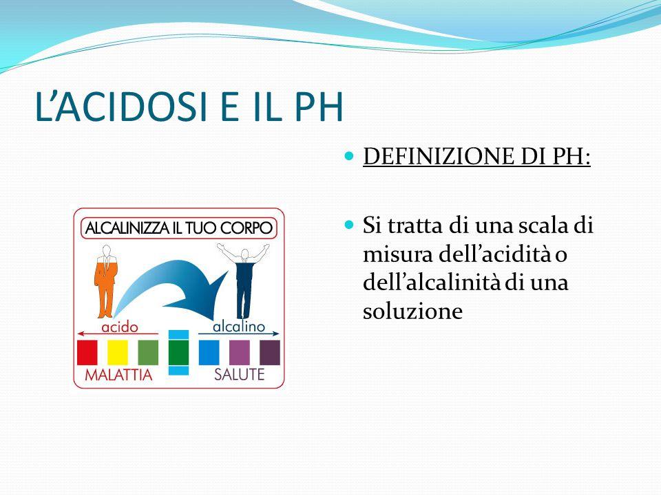 L'ACIDOSI E IL PH DEFINIZIONE DI PH: Si tratta di una scala di misura dell'acidità o dell'alcalinità di una soluzione