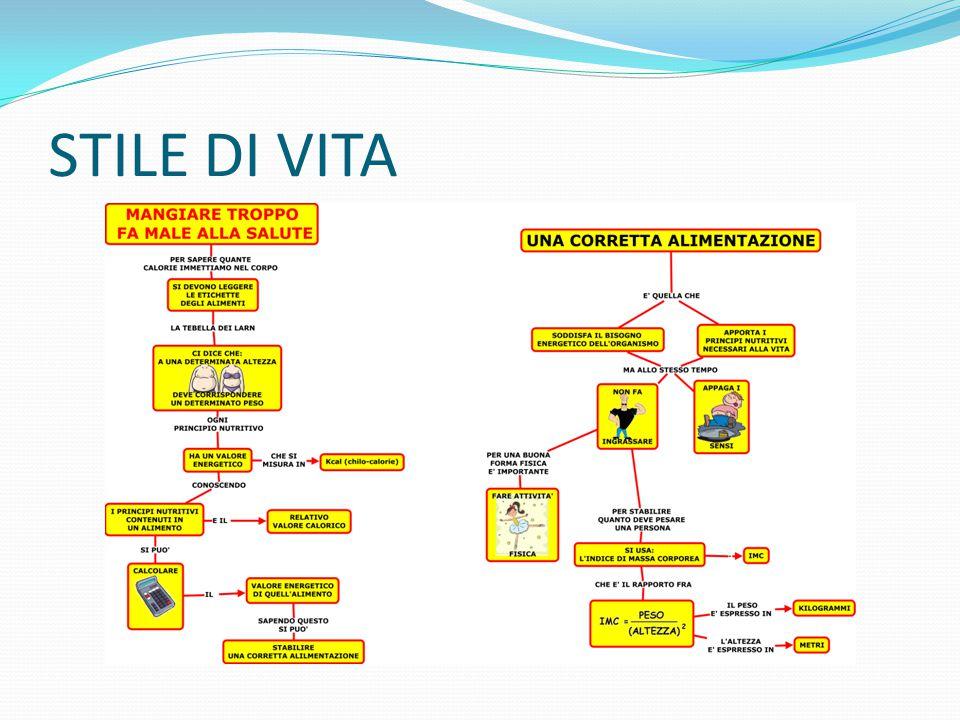 DIETA ANTI-FLOGISTICA DI REGOLAZIONE DIETA ANTI-TOSSICA (INTEGRATORI NUTRACEUTICI) DIETA ANTI-FLOGISTICA (INTEGRATORI NUTRACEUTICI) DIETA BIOENERGETICA (INTEGRATORI NUTRACEUTICI)