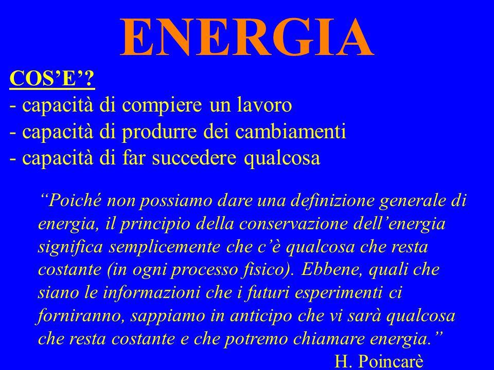 """ENERGIA COS'E'? - capacità di compiere un lavoro - capacità di produrre dei cambiamenti - capacità di far succedere qualcosa """"Poiché non possiamo dare"""