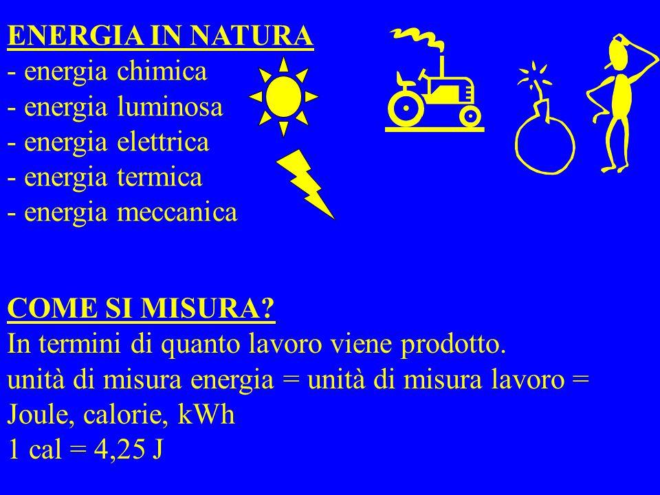 COME SI MISURA? In termini di quanto lavoro viene prodotto. unità di misura energia = unità di misura lavoro = Joule, calorie, kWh 1 cal = 4,25 J ENER