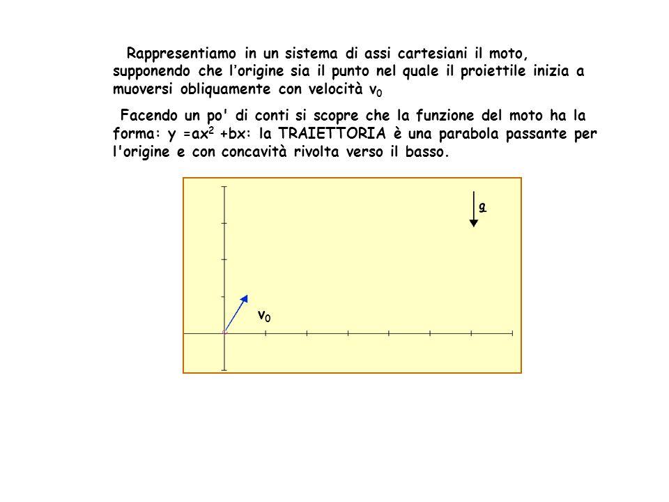 Rappresentiamo in un sistema di assi cartesiani il moto, supponendo che l ' origine sia il punto nel quale il proiettile inizia a muoversi obliquamente con velocità v 0 Facendo un po di conti si scopre che la funzione del moto ha la forma: y =ax 2 +bx: la TRAIETTORIA è una parabola passante per l origine e con concavità rivolta verso il basso.