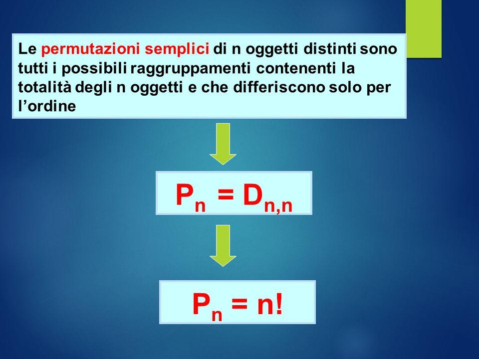 Le permutazioni semplici di n oggetti distinti sono tutti i possibili raggruppamenti contenenti la totalità degli n oggetti e che differiscono solo per l'ordine P n = D n,n P n = n!