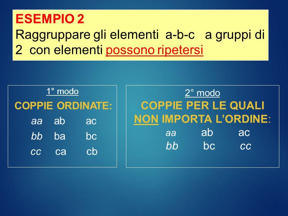 PERMUTAZIONI CON RIPETIZIONE: n se tra gli n oggetti dati ve ne sono α uguali tra loro e β uguali tra loro, il numero delle permutazioni degli n oggetti assegnati risulta: P n (α, β ) = n.