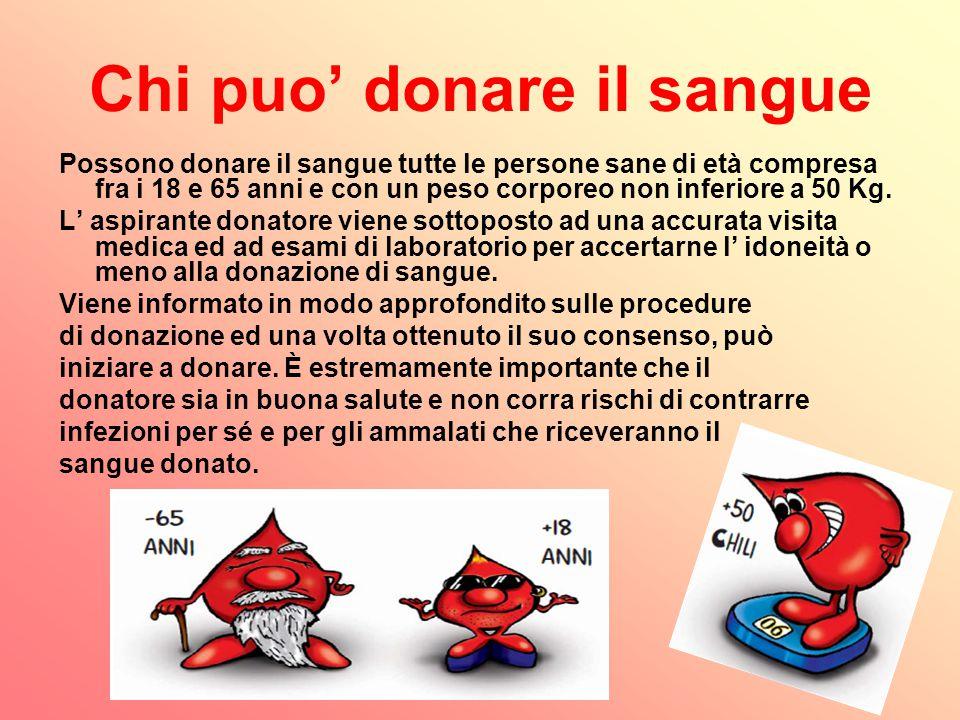 Chi puo' donare il sangue Possono donare il sangue tutte le persone sane di età compresa fra i 18 e 65 anni e con un peso corporeo non inferiore a 50 Kg.