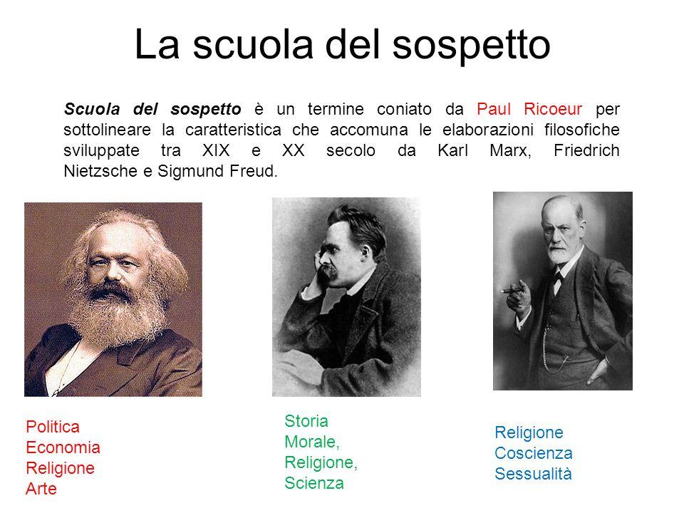 La scuola del sospetto Scuola del sospetto è un termine coniato da Paul Ricoeur per sottolineare la caratteristica che accomuna le elaborazioni filoso