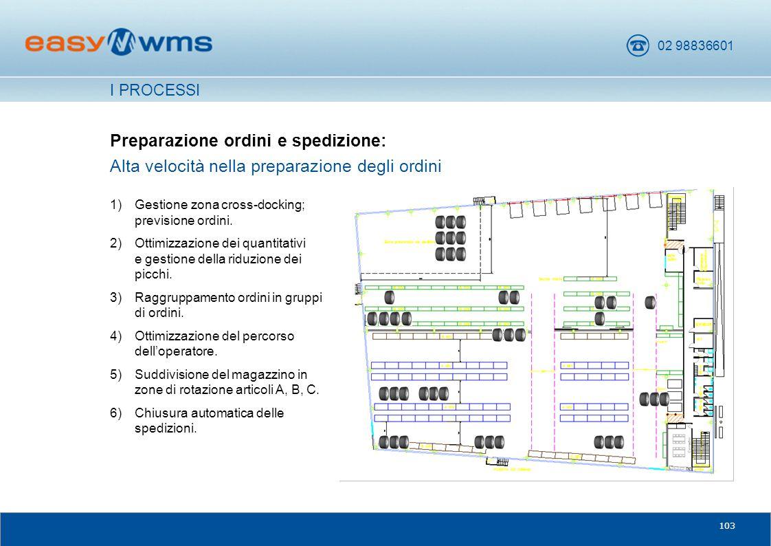 02 98836601 103 1)Gestione zona cross-docking; previsione ordini. 2) Ottimizzazione dei quantitativi e gestione della riduzione dei picchi. 3) Raggrup