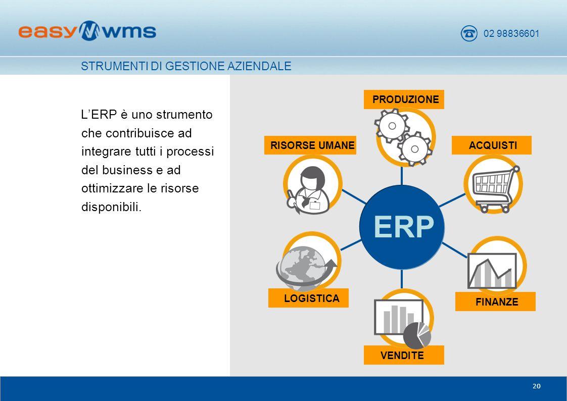 02 98836601 20 ERP L'ERP è uno strumento che contribuisce ad integrare tutti i processi del business e ad ottimizzare le risorse disponibili. STRUMENT