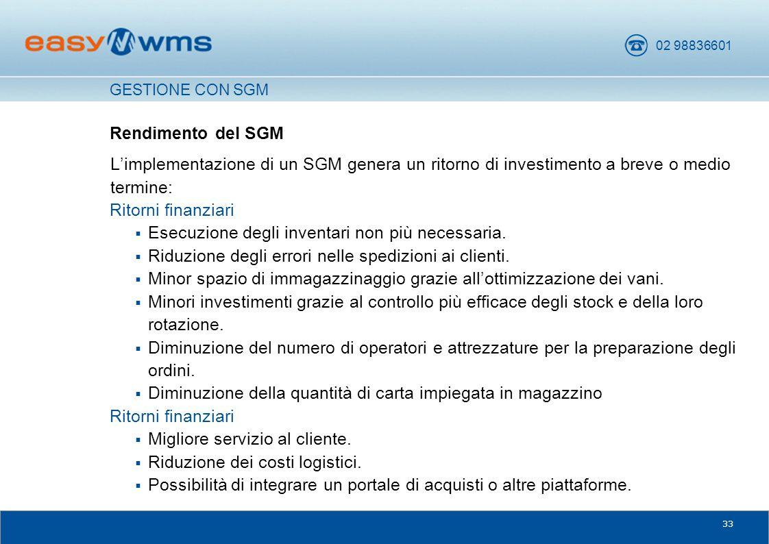 02 98836601 33 Rendimento del SGM L'implementazione di un SGM genera un ritorno di investimento a breve o medio termine: Ritorni finanziari  Esecuzio