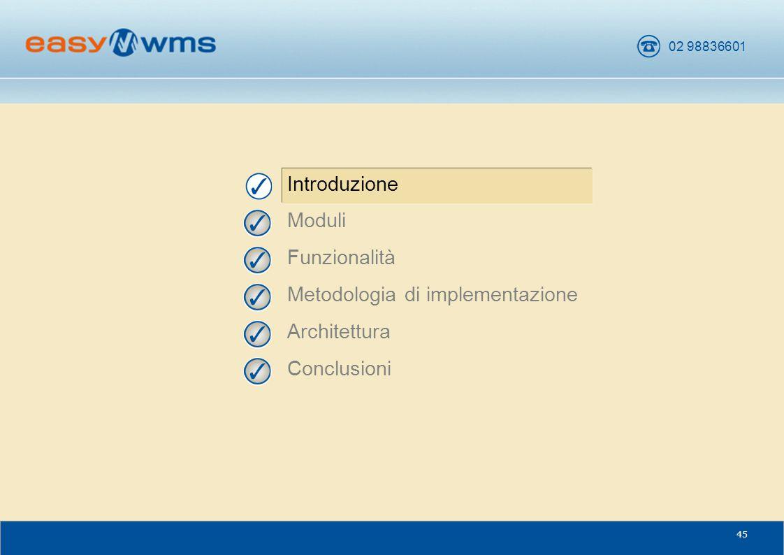 02 98836601 45 Introduzione Moduli Funzionalità Metodologia di implementazione Architettura Conclusioni