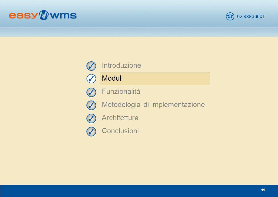 02 98836601 49 Introduzione Moduli Funzionalità Metodologia di implementazione Architettura Conclusioni