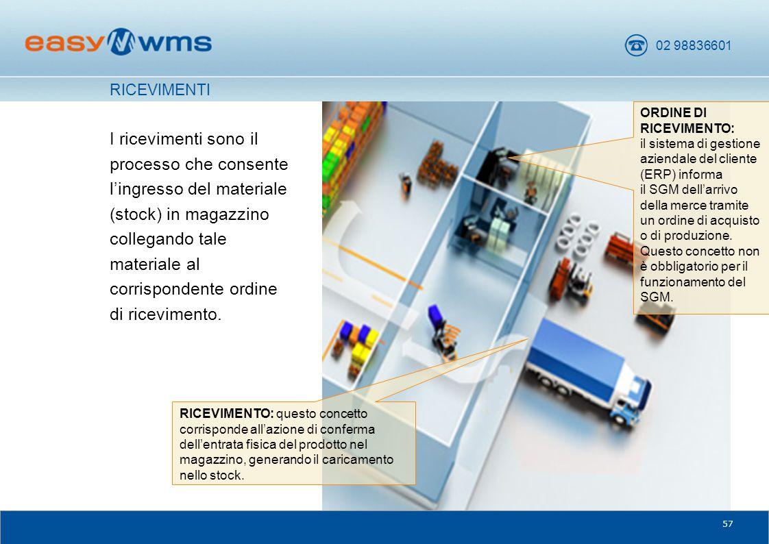 02 98836601 57 I ricevimenti sono il processo che consente l'ingresso del materiale (stock) in magazzino collegando tale materiale al corrispondente o