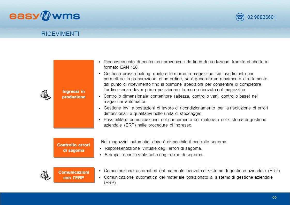 02 98836601 60 Comunicazioni con l'ERP Ingressi in produzione  Riconoscimento di contenitori provenienti da linee di produzione tramite etichette in
