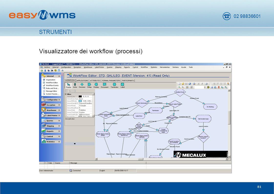 02 98836601 81 Visualizzatore dei workflow (processi) STRUMENTI