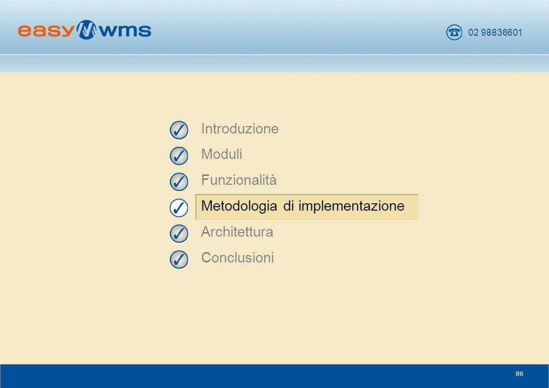 02 98836601 86 Introduzione Moduli Funzionalità Metodologia di implementazione Architettura Conclusioni
