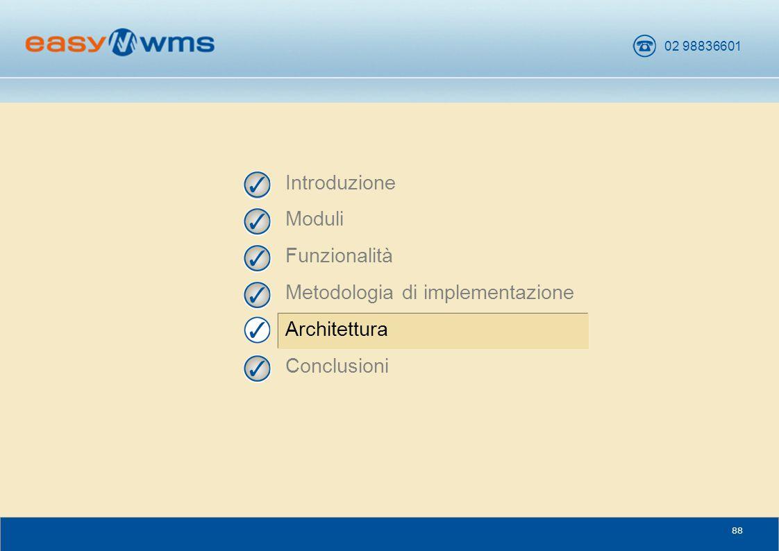 02 98836601 88 Introduzione Moduli Funzionalità Metodologia di implementazione Architettura Conclusioni