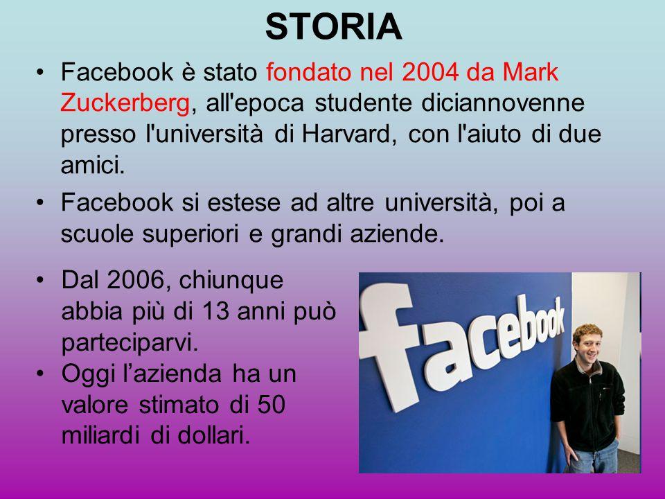 STORIA Facebook è stato fondato nel 2004 da Mark Zuckerberg, all'epoca studente diciannovenne presso l'università di Harvard, con l'aiuto di due amici