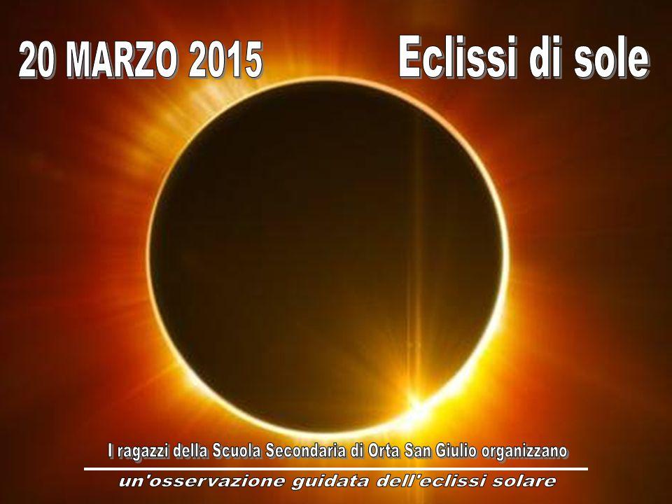 Che cos'è un'Eclissi.