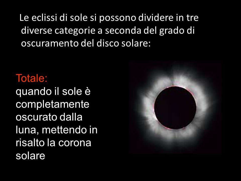 Parziale: quando il sole è parzialmente oscurato dalla luna