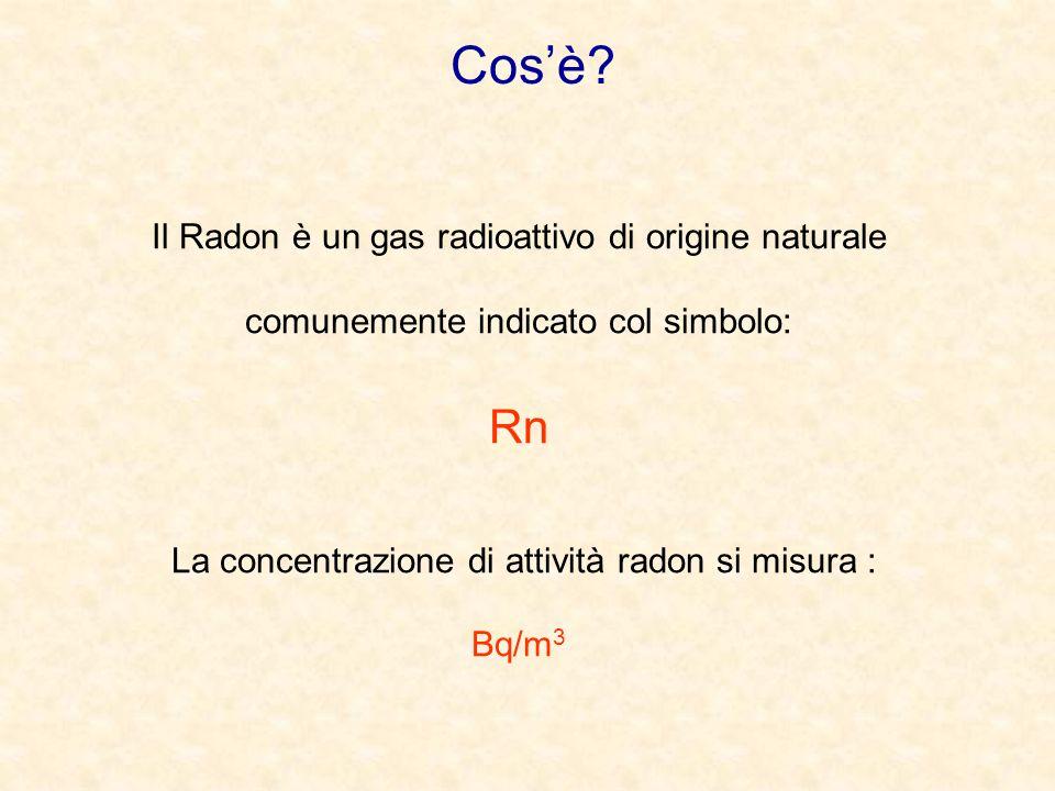 Il Radon è un gas radioattivo di origine naturale comunemente indicato col simbolo: Rn La concentrazione di attività radon si misura : Bq/m 3 Cos'è?